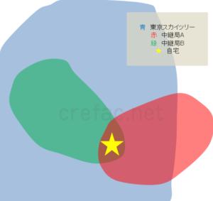 TV中継局のカバーイメージ図